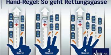 Nước Đức và quy tắc 'bàn tay phải' để nhường đường xe ưu tiên